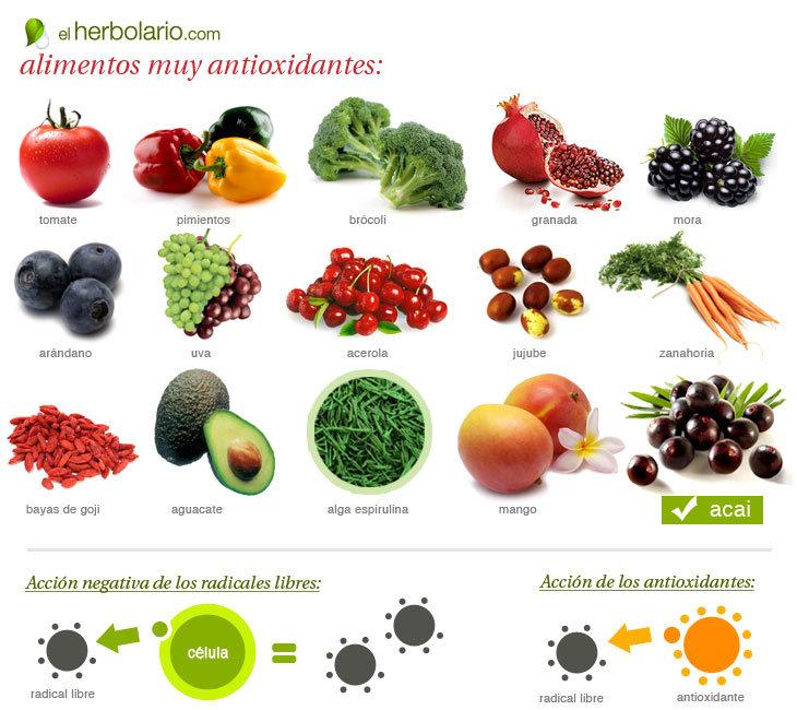 Radicales libres y antioxidantes, la pareja perfecta